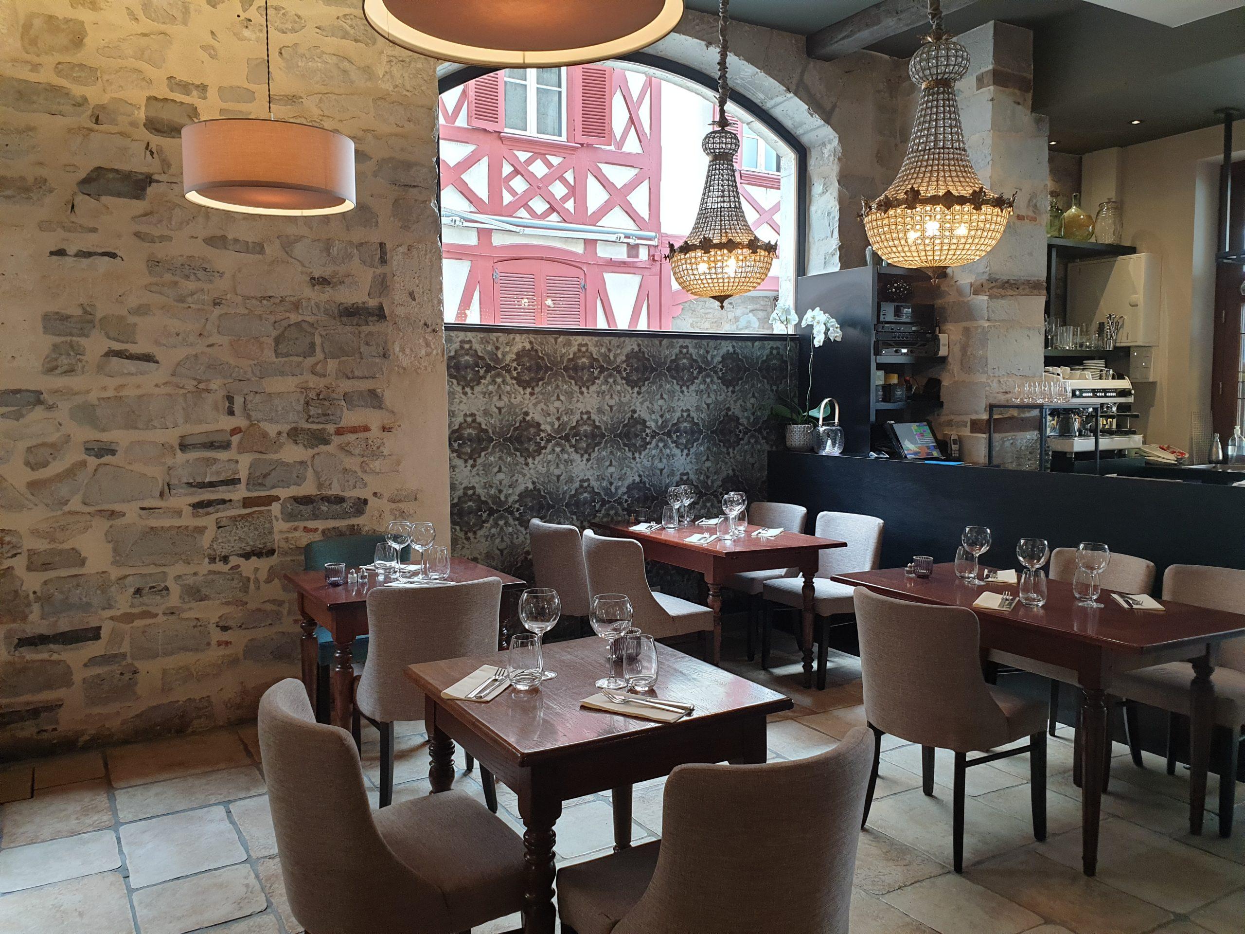 Restaurants Bayonne